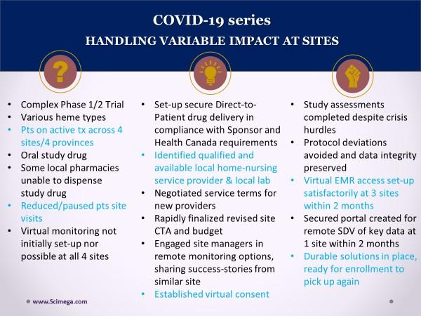COVID-19 Series