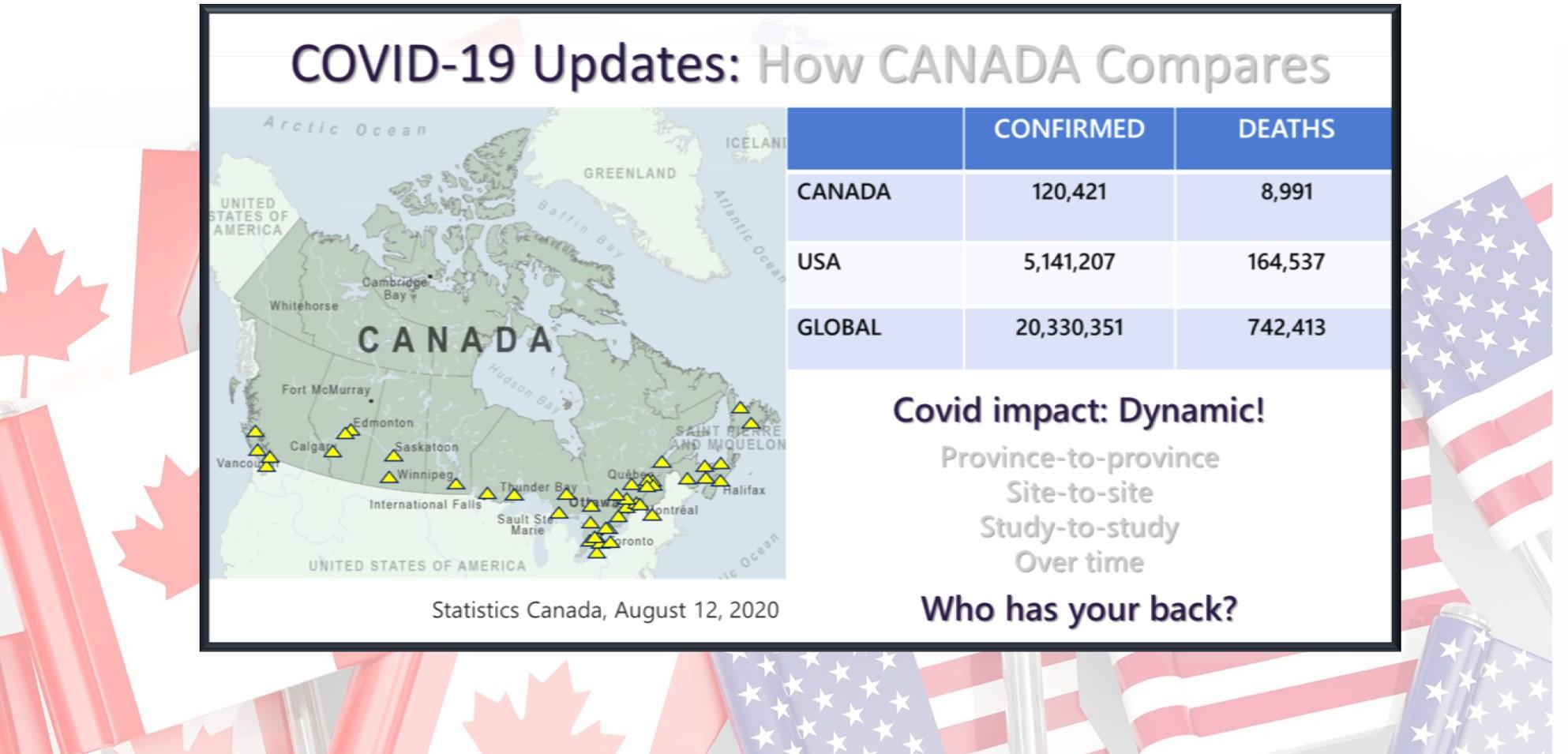 How Canada Compares